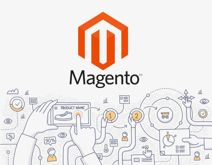 Magneto Development Ecommerce